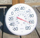 BadwaterThermometer